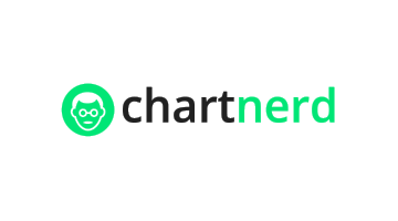 Logo for Chartnerd.com