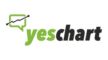 Logo for Yeschart.com
