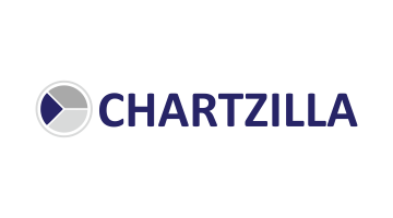 Logo for Chartzilla.com