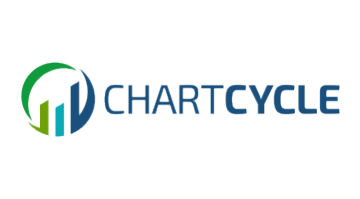 Logo for Chartcycle.com