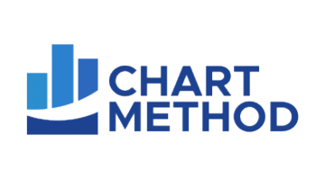 Logo for Chartmethod.com