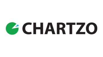 Logo for Chartzo.com