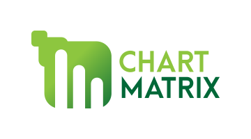Logo for Chartmatrix.com