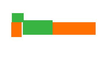 techcarrot.com